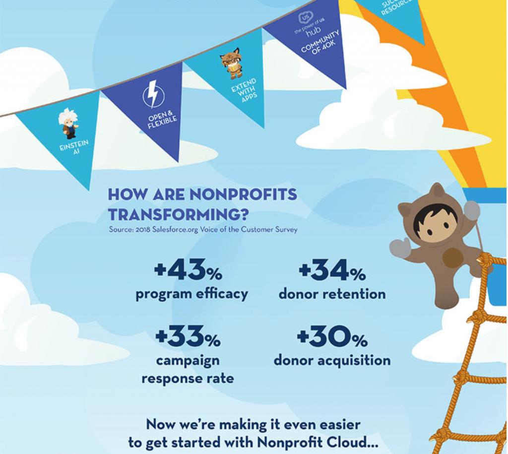Salesforce-Nonprofit-Cloud
