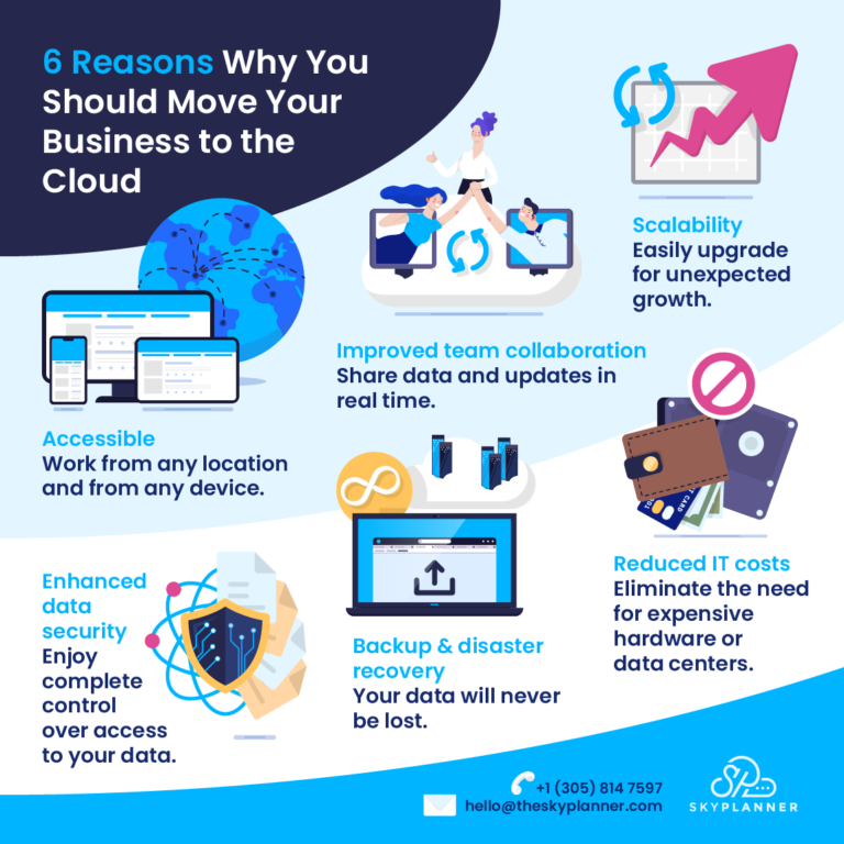 6 Reasons Why You Should Move Your Business to the Cloud