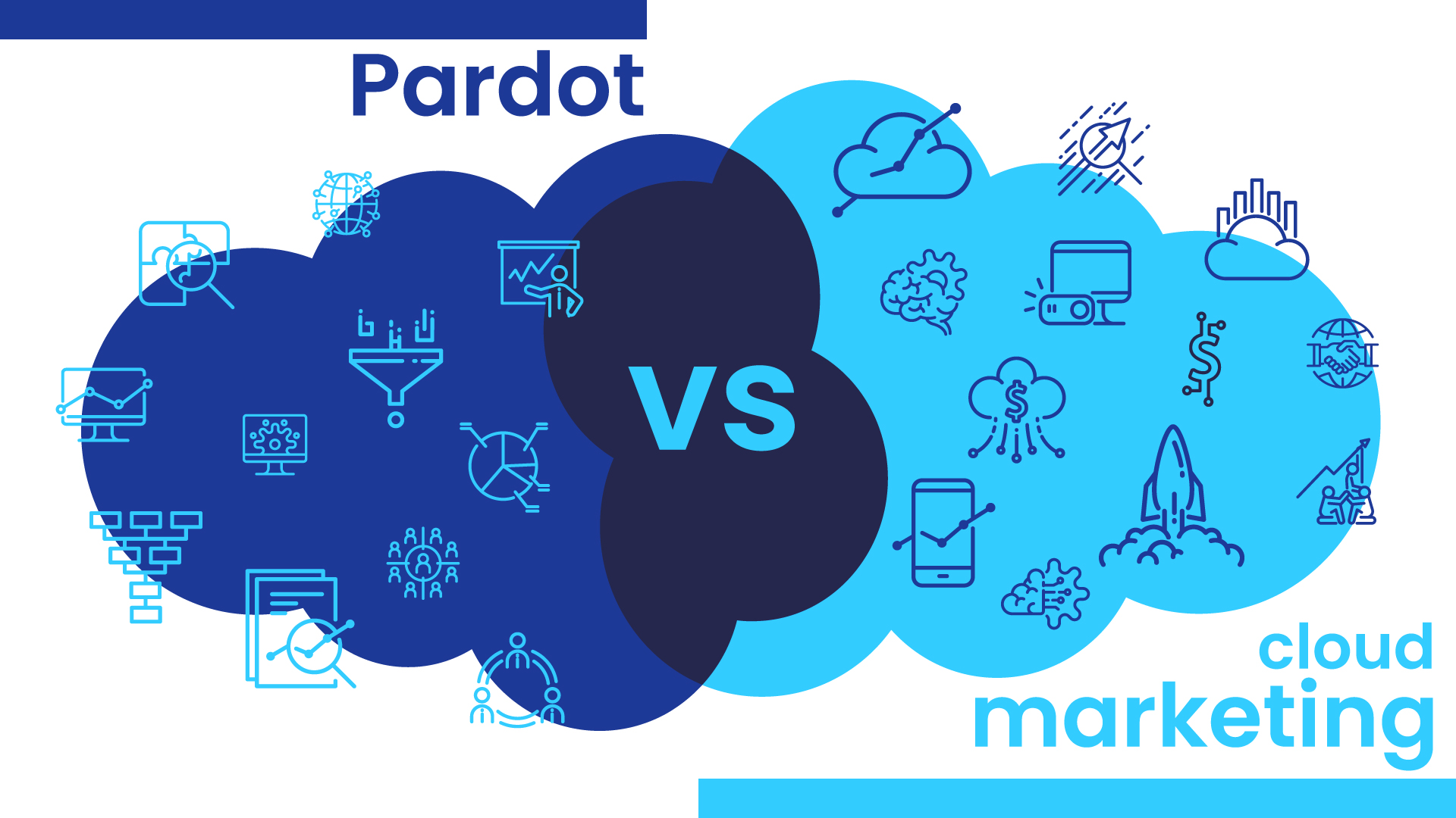 Pardot-vs-Marketing-Cloud-Header